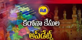 corona active cases in telangana district wise